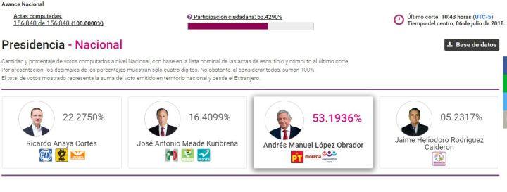 060718elecciones-computo-final