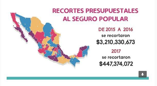 090718recortes-seguropopular