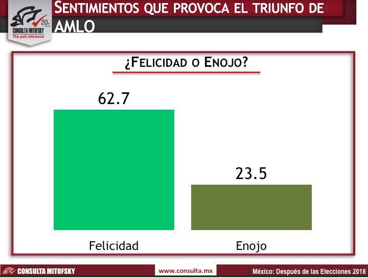 130818felicidad-enojo