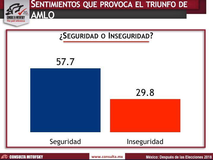 130818seguridad-inseguridad