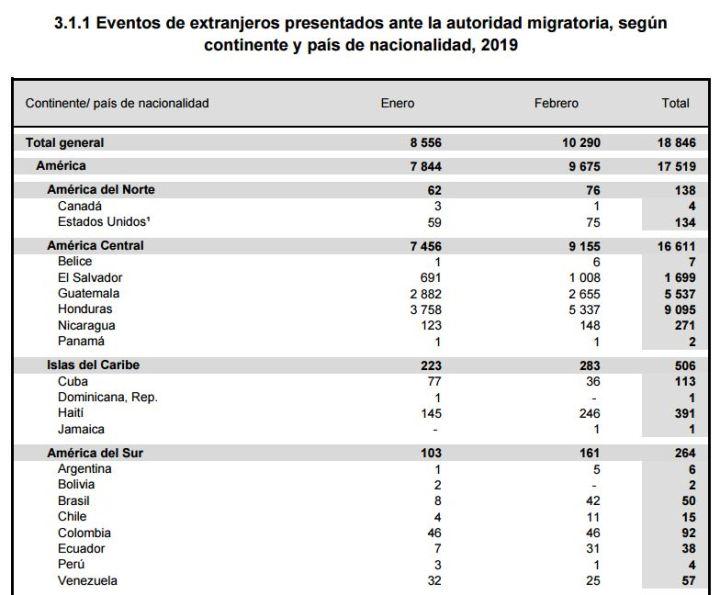 020419eventos-migratorios-2019