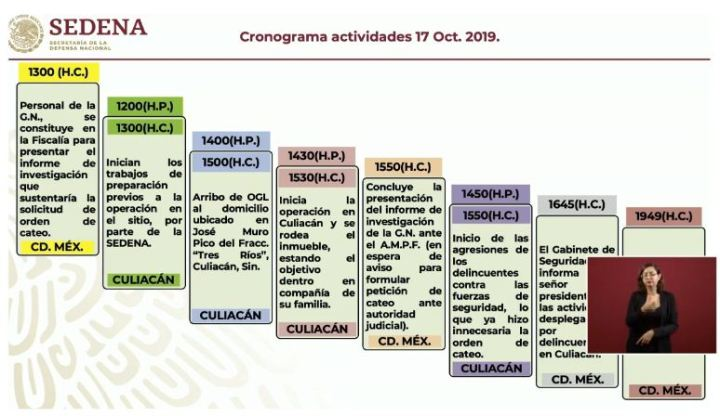 301019cronologia-cuatro